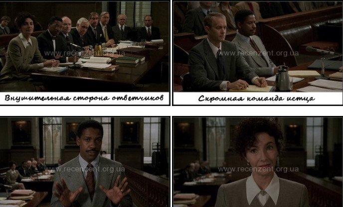 Фильм Филадельфия Судебная драма