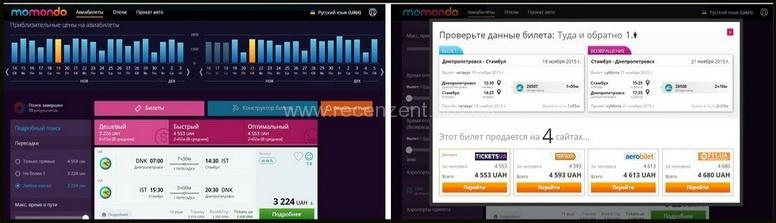 Агрегатор авиабилетов Momondo.ua