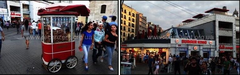 Уличная торговля в Стамбуле
