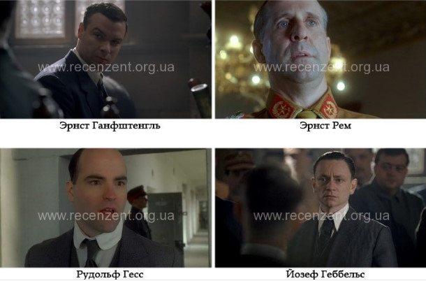 Актерский состав - Гитлер: Восстание зла
