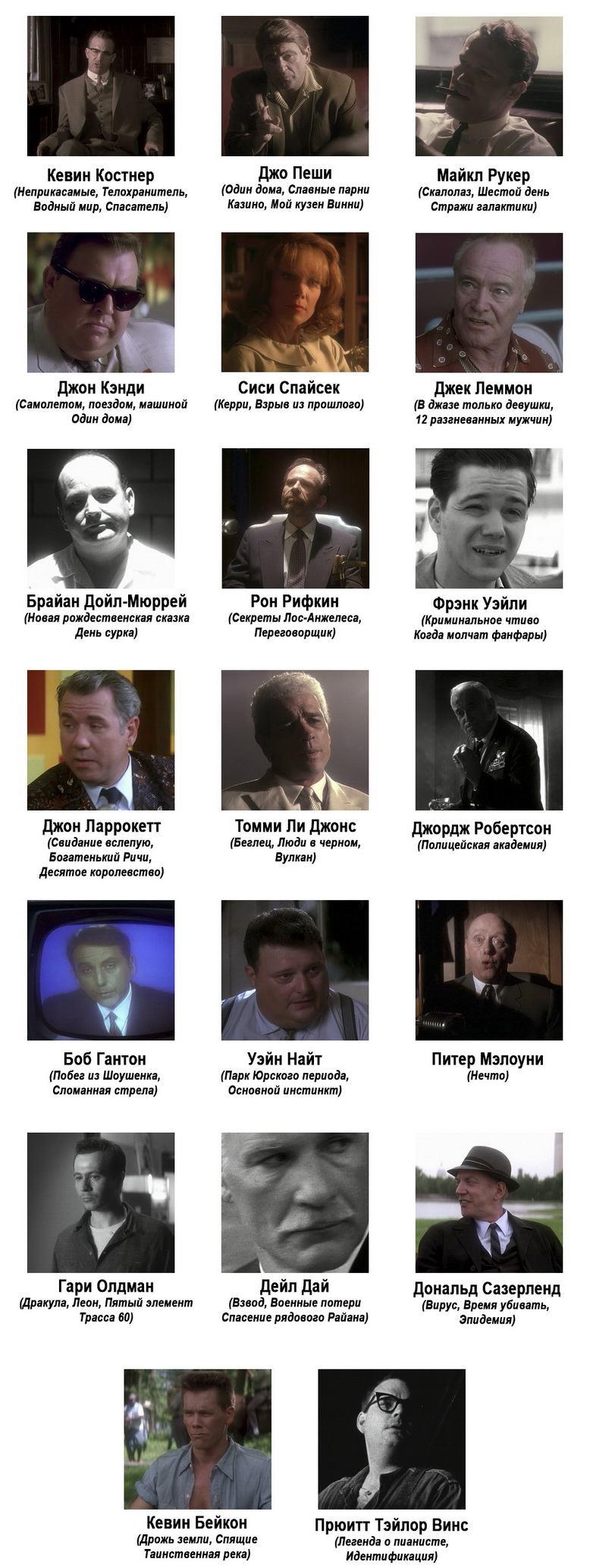 Актеры фильм Выстрелы в Далласе