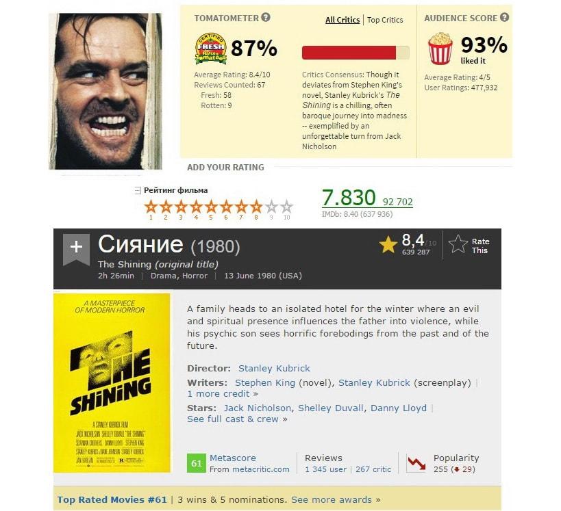 Критика и оценка фильма Сияние 1980